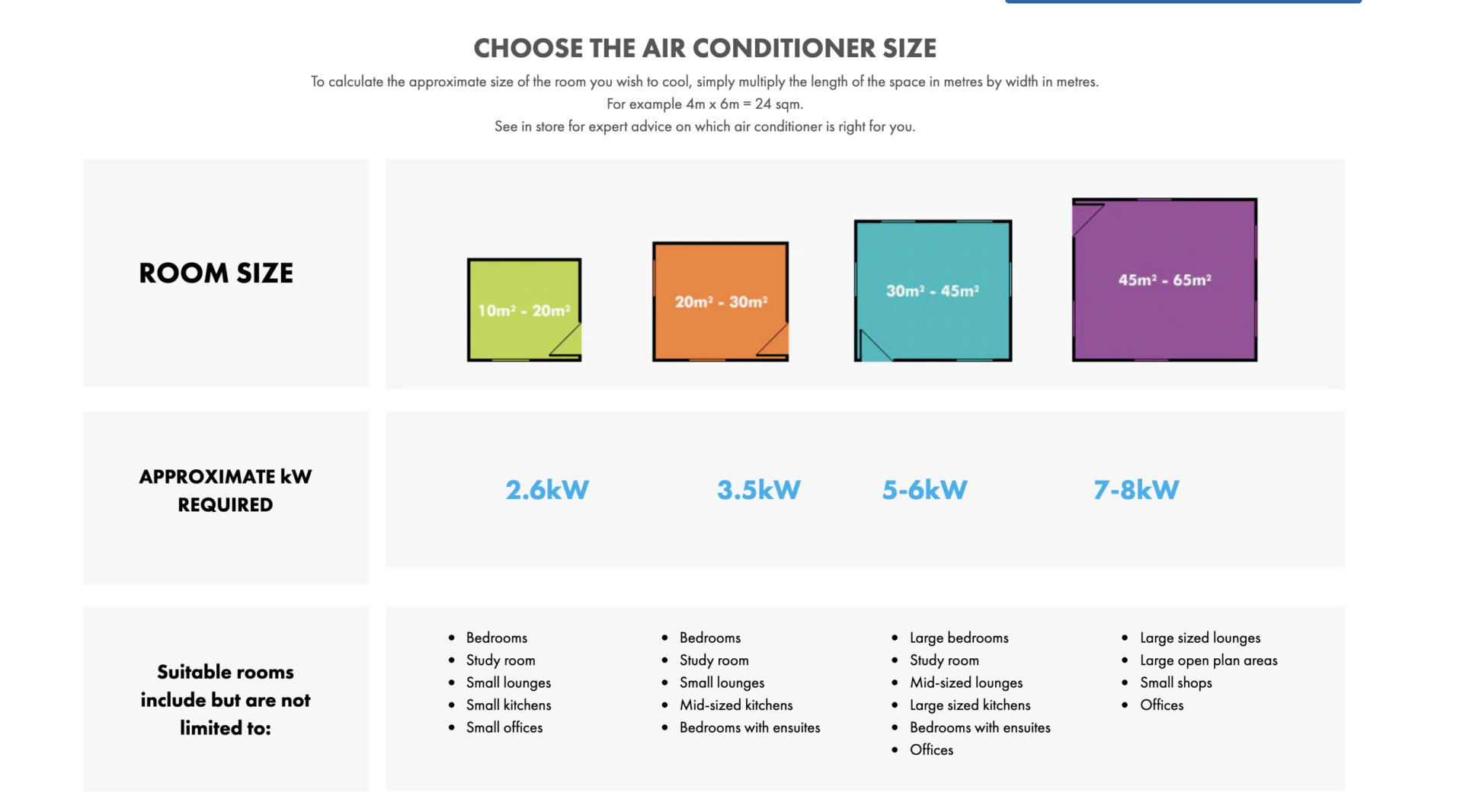 air conditioning size calculators
